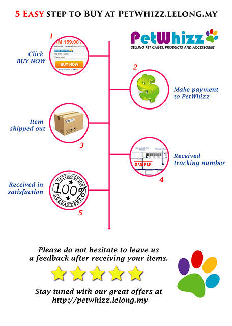 5easy-step-buy